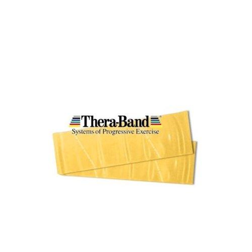 Thera-band guma pás metráž ŽLUTÁ