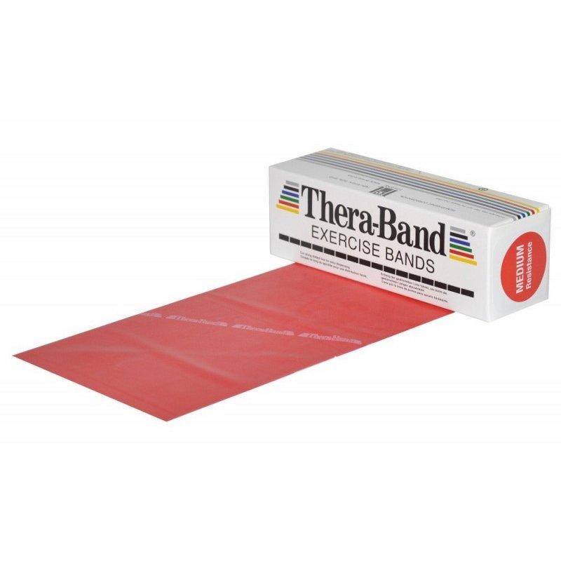 Červená posilovací guma - Thera band
