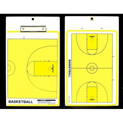 Tabulka pro trenéra basket