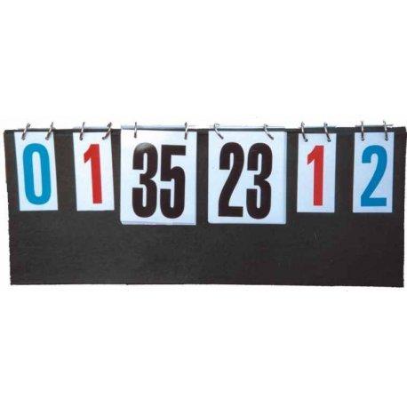 Ukazatel skóre volejbal